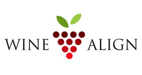 Wine case study
